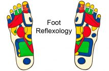 Foot Reflexology Explained